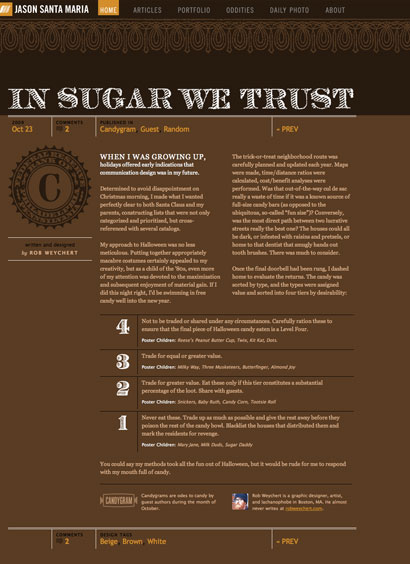 In Sugar We Trust